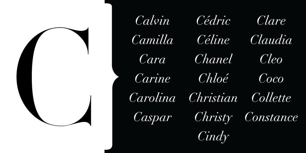 The Art Of Naming: Cool 3 Letter Names For Girls. Girl Names